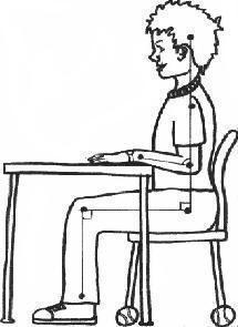 Posture assis bonne mauvaise